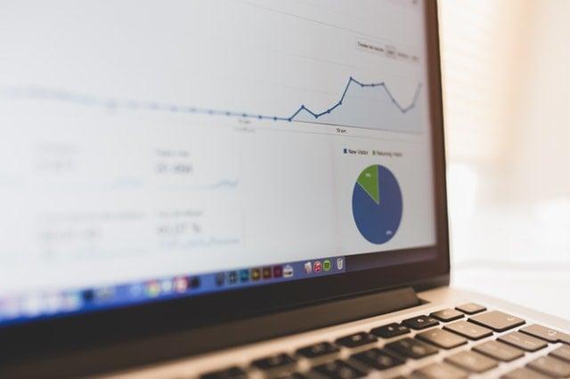 Statystyki Google AdWords